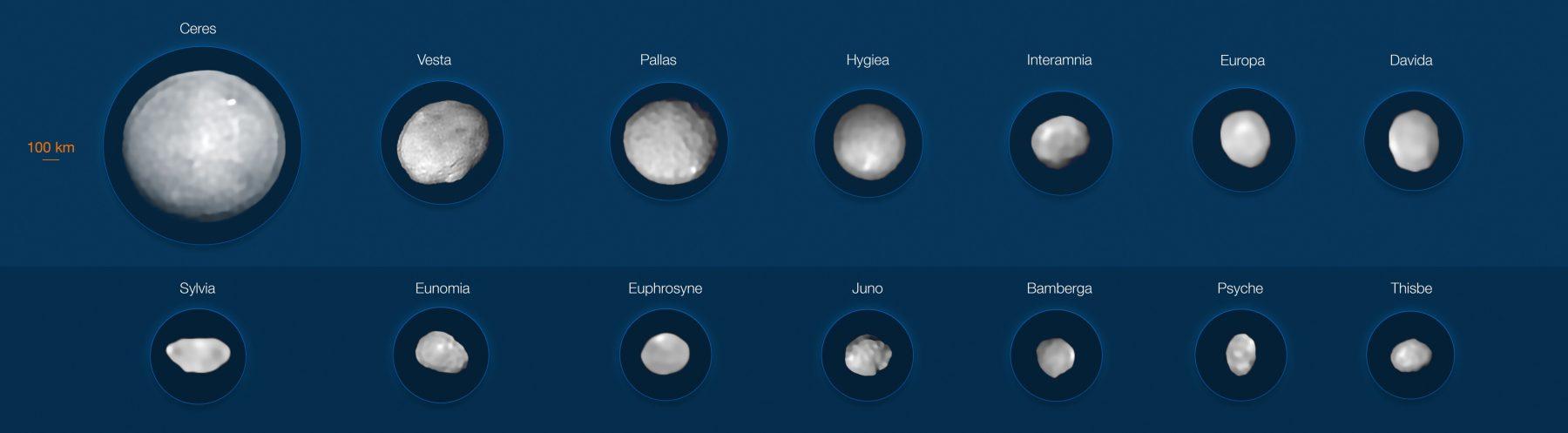 14 largest asteroids in the Solar System. Credit: M. Kornmesser, Vernazza et al. (ESO); MISTRAL algorithm (ONERA / CNRS)